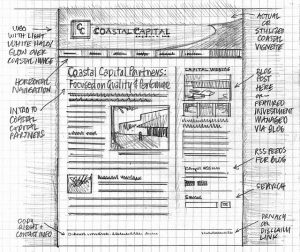Website Layout Wire Frame Sketch